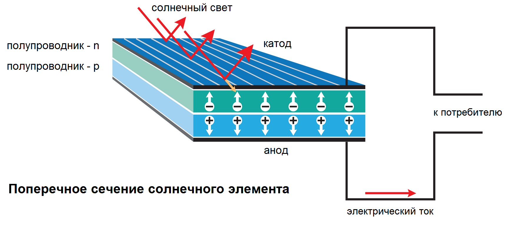 SolarCell-rus (1).png
